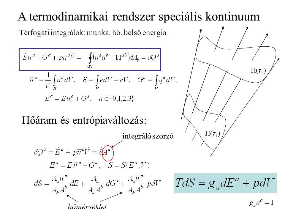 A termodinamikai rendszer speciális kontinuum