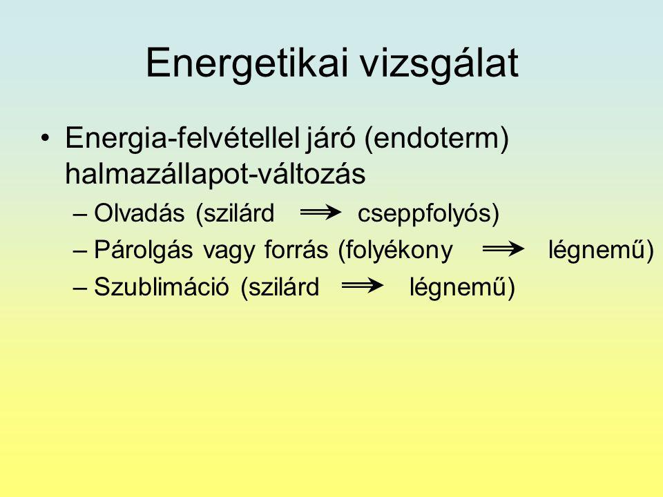 Energetikai vizsgálat