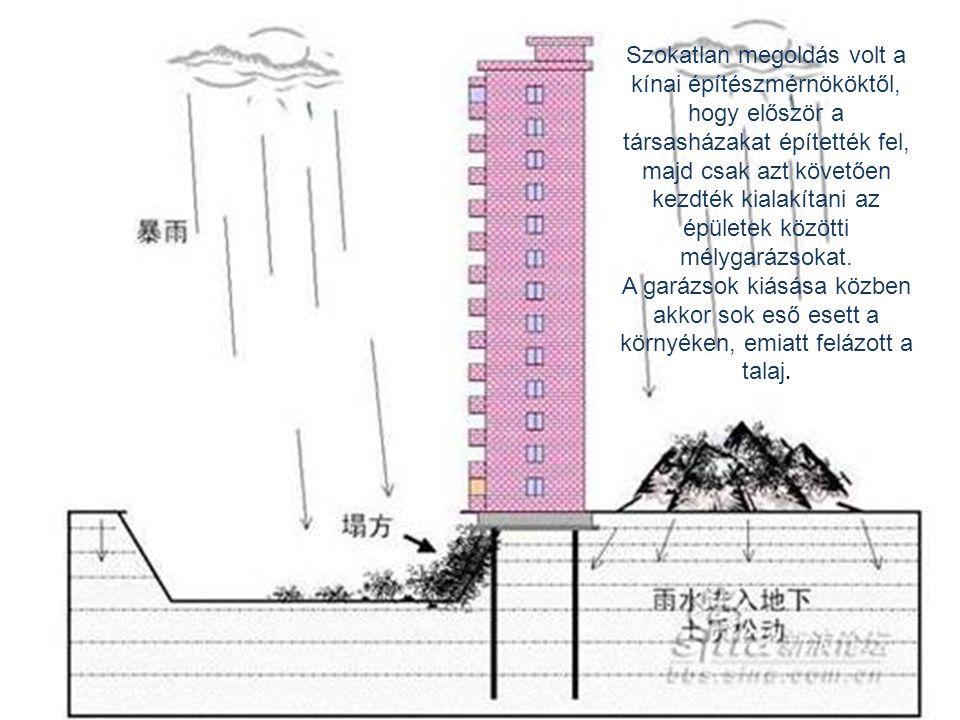 Szokatlan megoldás volt a kínai építészmérnököktől, hogy először a társasházakat építették fel, majd csak azt követően kezdték kialakítani az épületek közötti mélygarázsokat.
