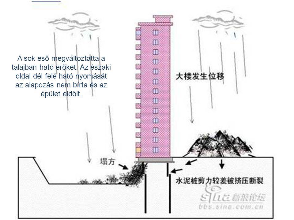 A sok eső megváltoztatta a talajban ható erőket