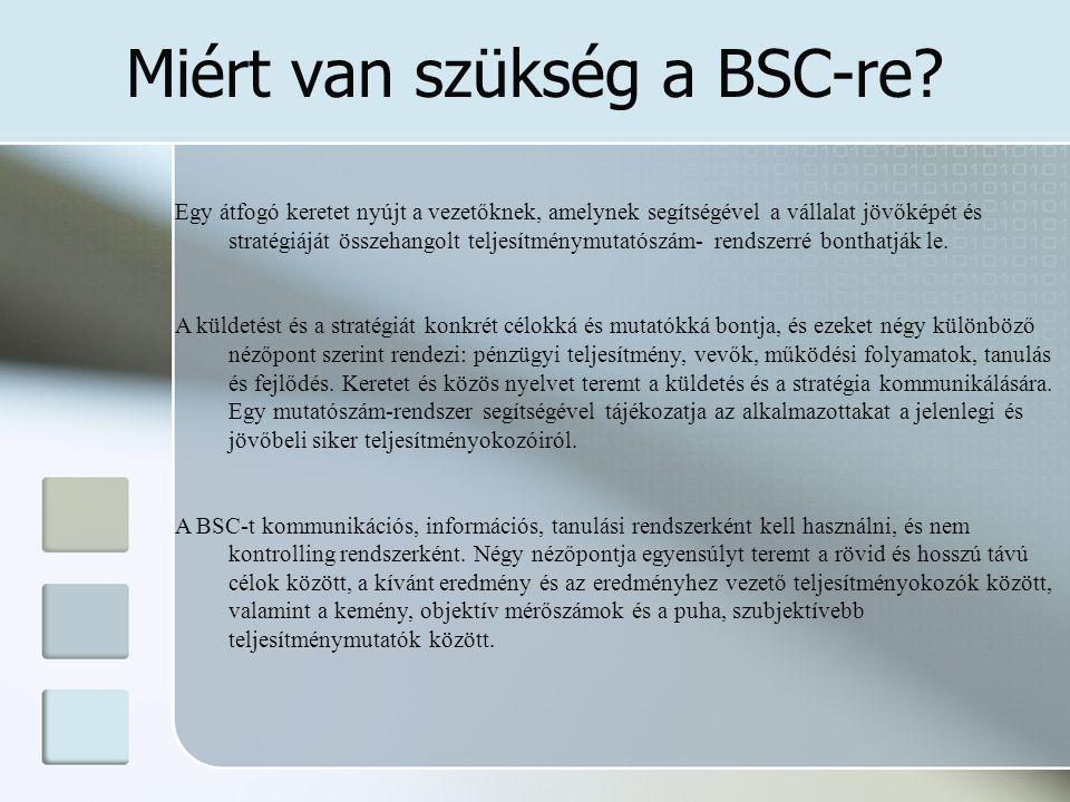 Miért van szükség a BSC-re