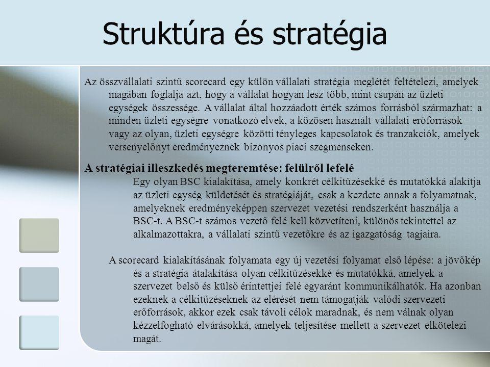 Struktúra és stratégia