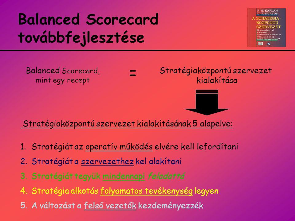 Balanced Scorecard továbbfejlesztése
