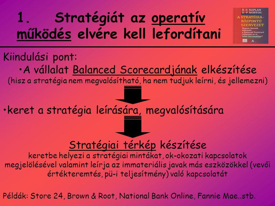 1. Stratégiát az operatív működés elvére kell lefordítani