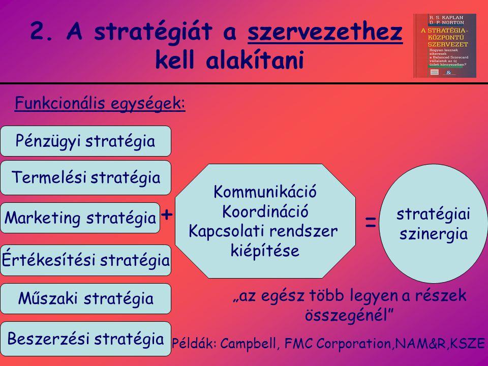 2. A stratégiát a szervezethez kell alakítani