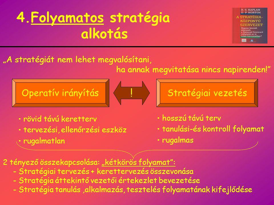 4.Folyamatos stratégia alkotás