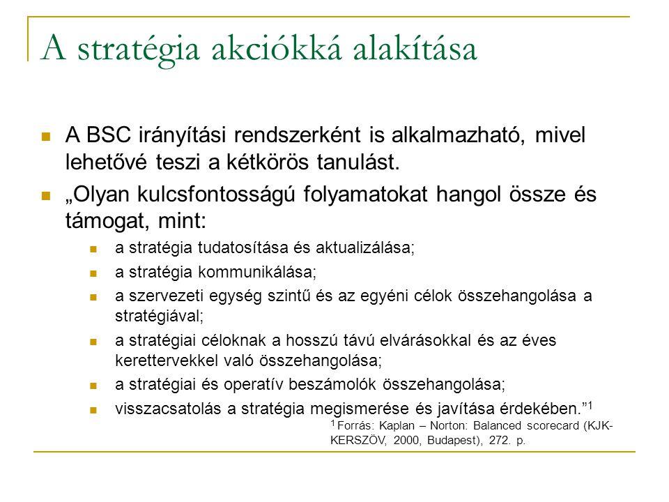 A stratégia akciókká alakítása