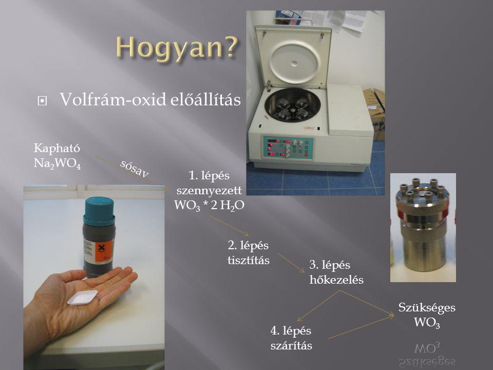 1. lépés szennyezett WO3 * 2 H2O