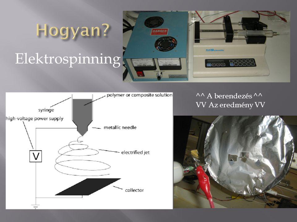 Hogyan Elektrospinning ^^ A berendezés ^^ VV Az eredmény VV