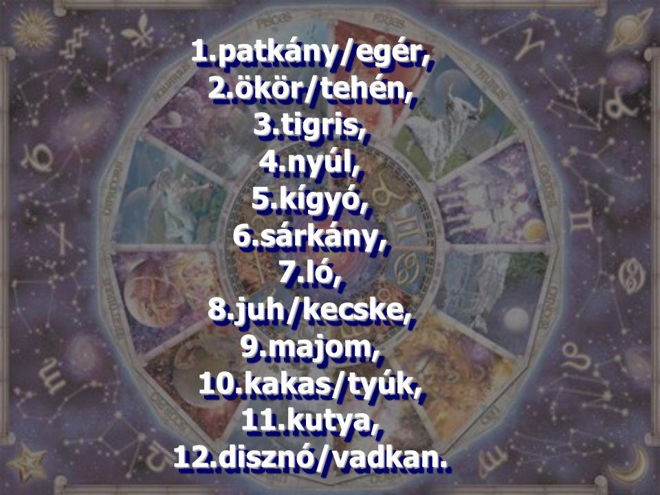 patkány/egér, ökör/tehén, tigris, nyúl, kígyó, sárkány, ló, juh/kecske, majom, kakas/tyúk, kutya,