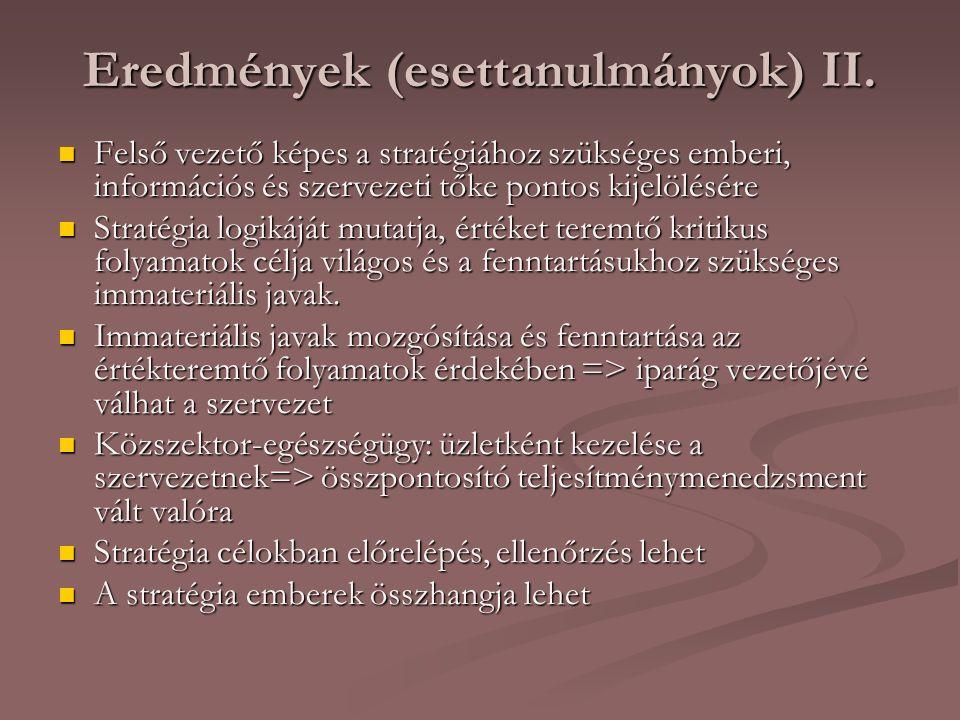 Eredmények (esettanulmányok) II.