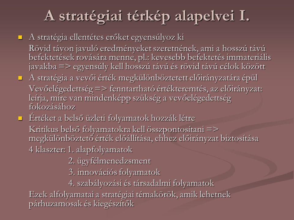 A stratégiai térkép alapelvei I.