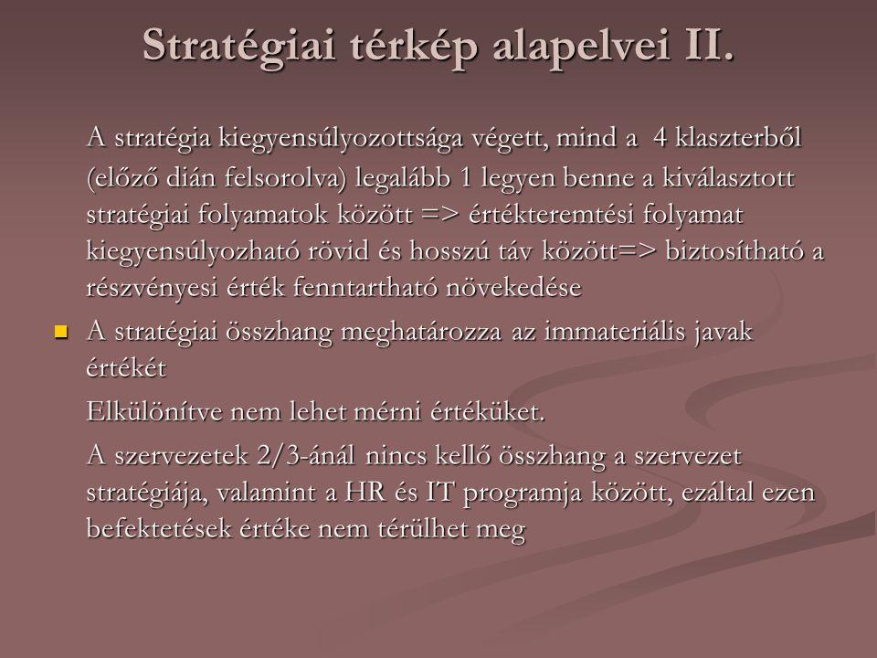 Stratégiai térkép alapelvei II.