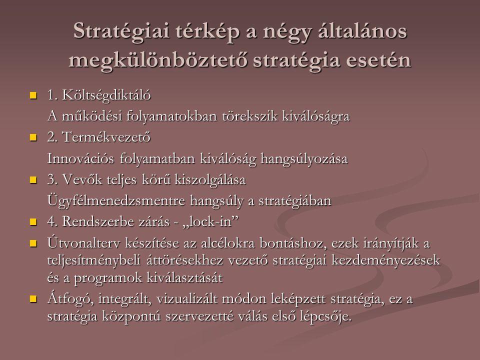 Stratégiai térkép a négy általános megkülönböztető stratégia esetén