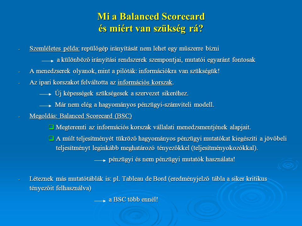Mi a Balanced Scorecard és miért van szükség rá
