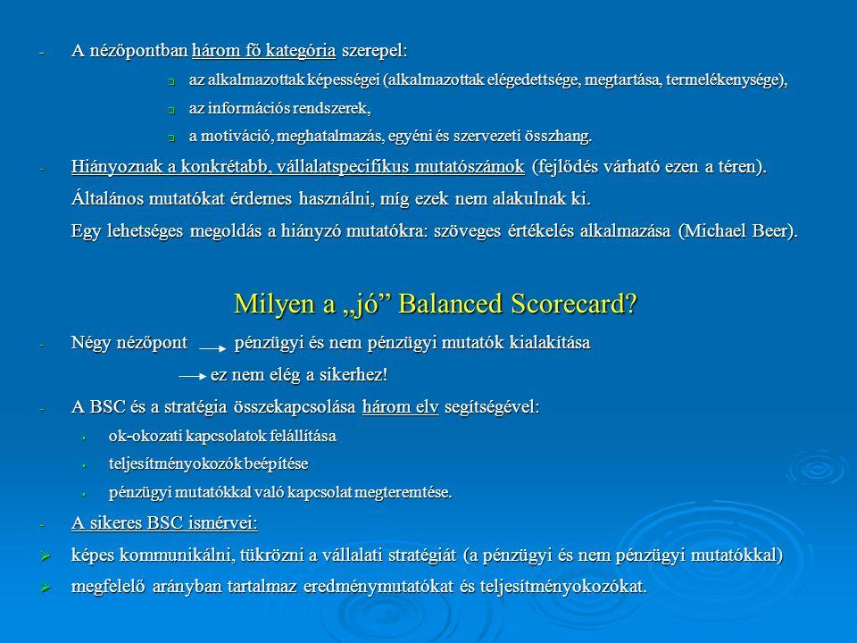 """Milyen a """"jó Balanced Scorecard"""