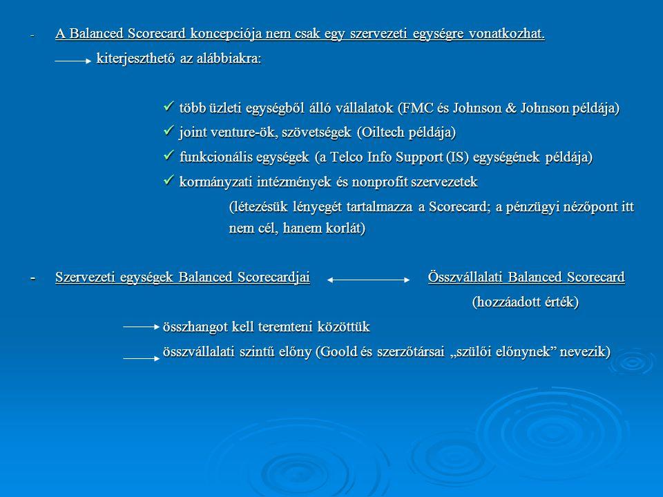 A Balanced Scorecard koncepciója nem csak egy szervezeti egységre vonatkozhat.
