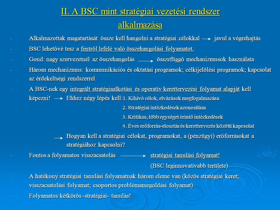 II. A BSC mint stratégiai vezetési rendszer alkalmazása