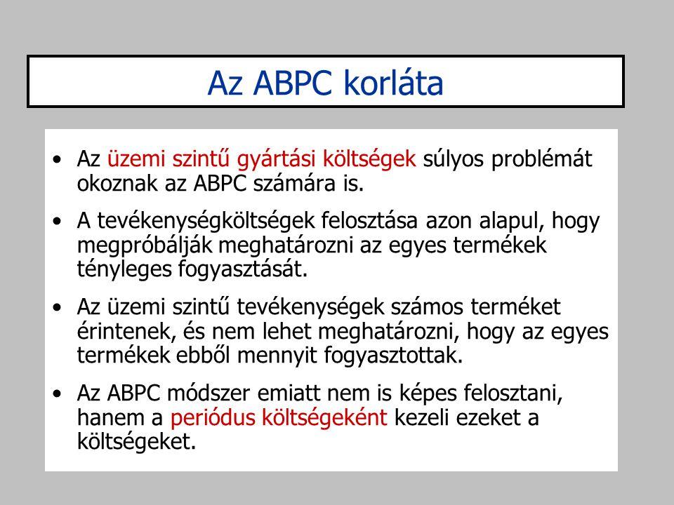 Az ABPC korláta Az üzemi szintű gyártási költségek súlyos problémát okoznak az ABPC számára is.
