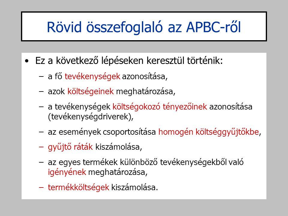Rövid összefoglaló az APBC-ről