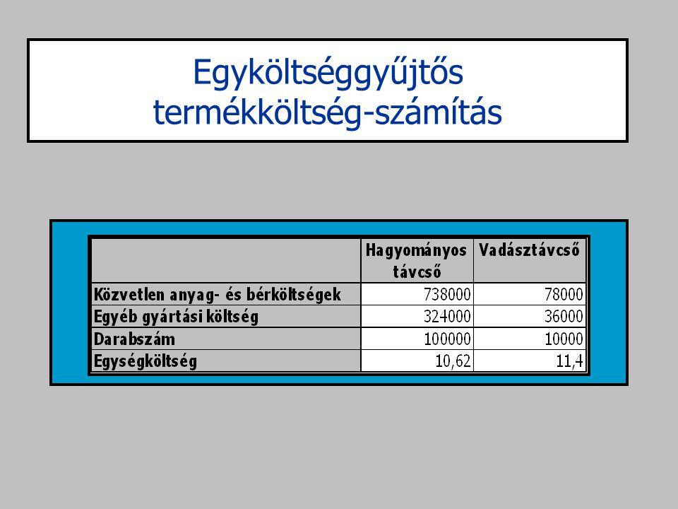 Egyköltséggyűjtős termékköltség-számítás