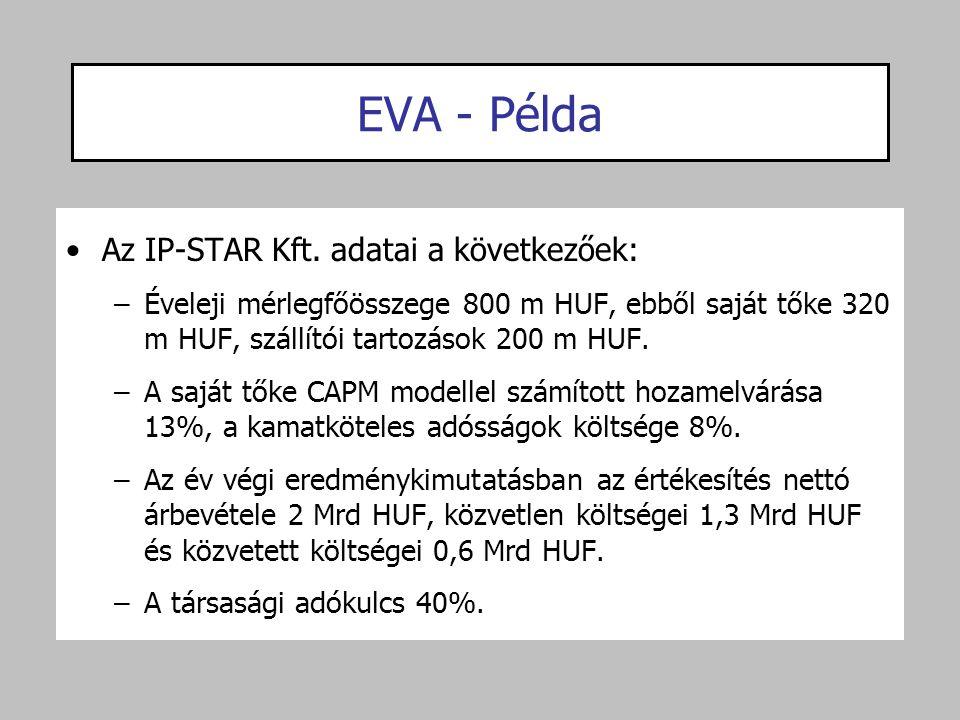 EVA - Példa Az IP-STAR Kft. adatai a következőek: