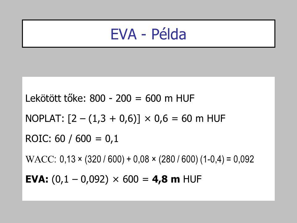 EVA - Példa Lekötött tőke: 800 - 200 = 600 m HUF