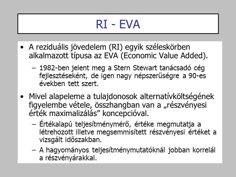 RI - EVA A reziduális jövedelem (RI) egyik széleskörben alkalmazott típusa az EVA (Economic Value Added).