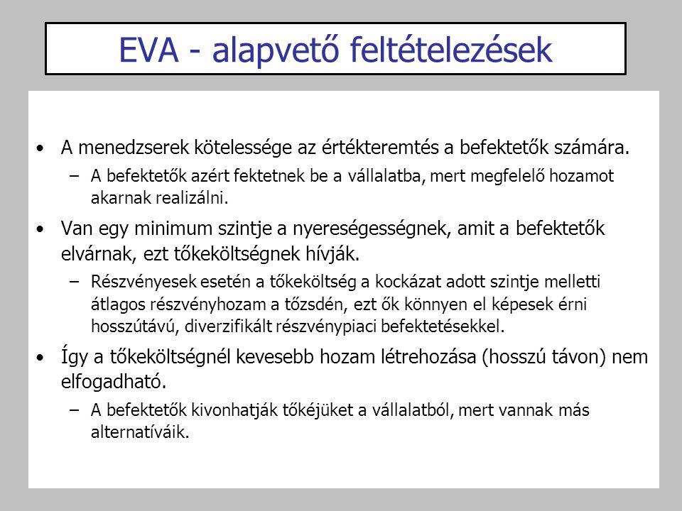 EVA - alapvető feltételezések