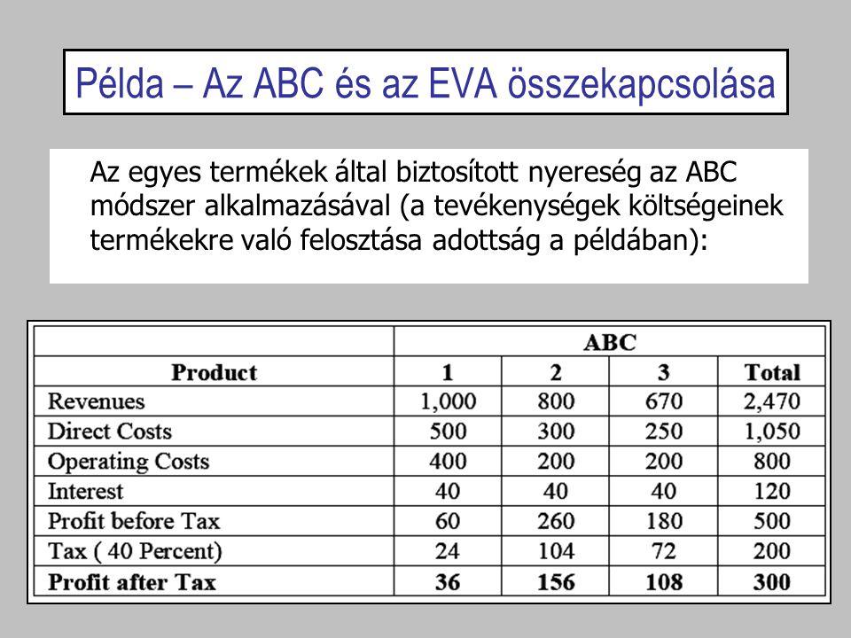 Példa – Az ABC és az EVA összekapcsolása