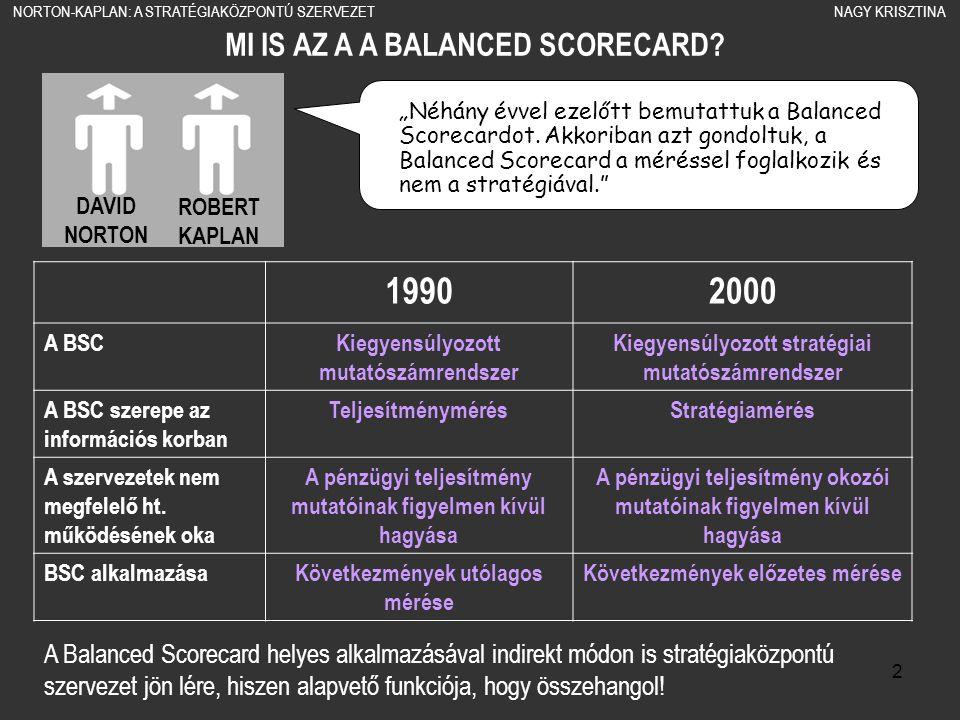 1990 2000 MI IS AZ A A BALANCED SCORECARD