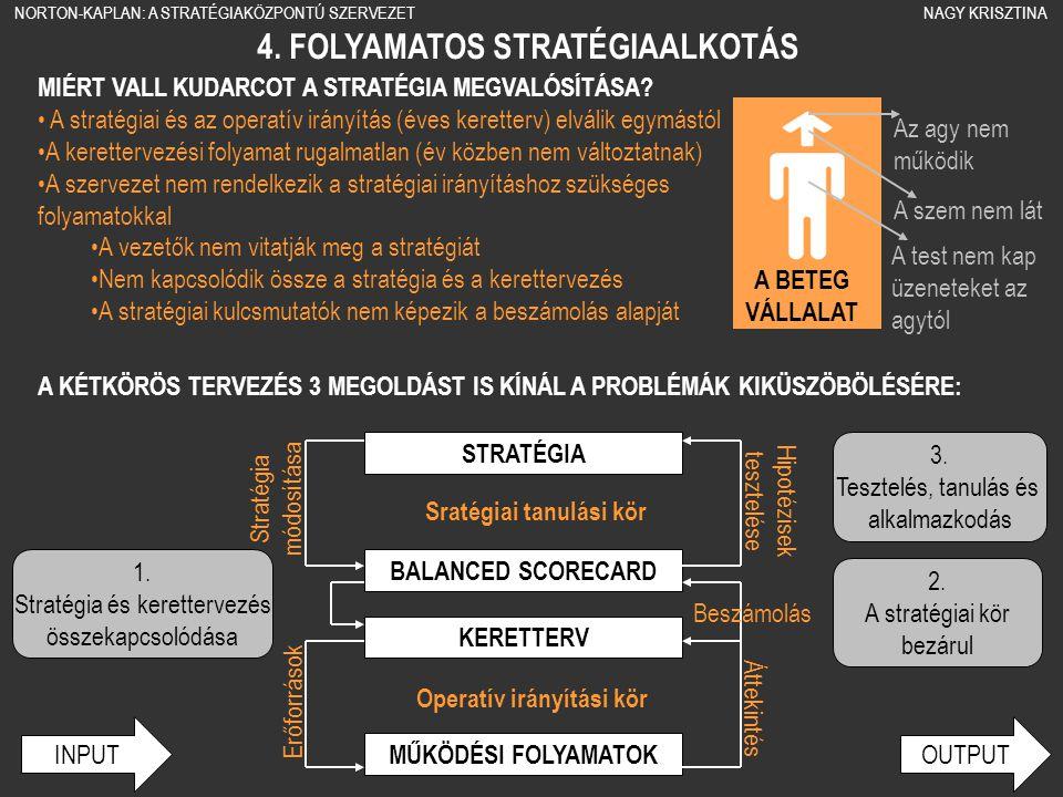 4. FOLYAMATOS STRATÉGIAALKOTÁS