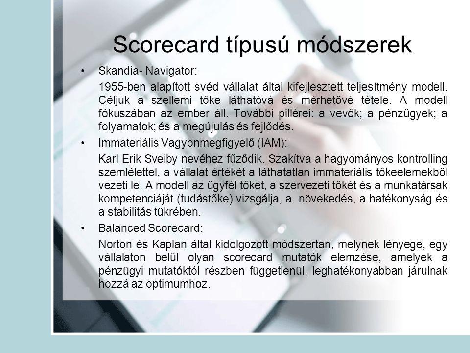 Scorecard típusú módszerek
