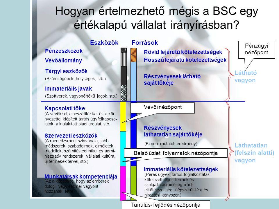 Hogyan értelmezhető mégis a BSC egy értékalapú vállalat irányírásban