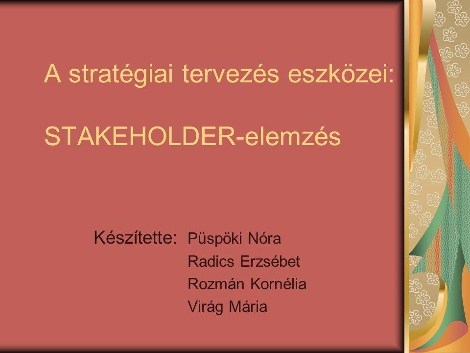 A stratégiai tervezés eszközei: STAKEHOLDER-elemzés