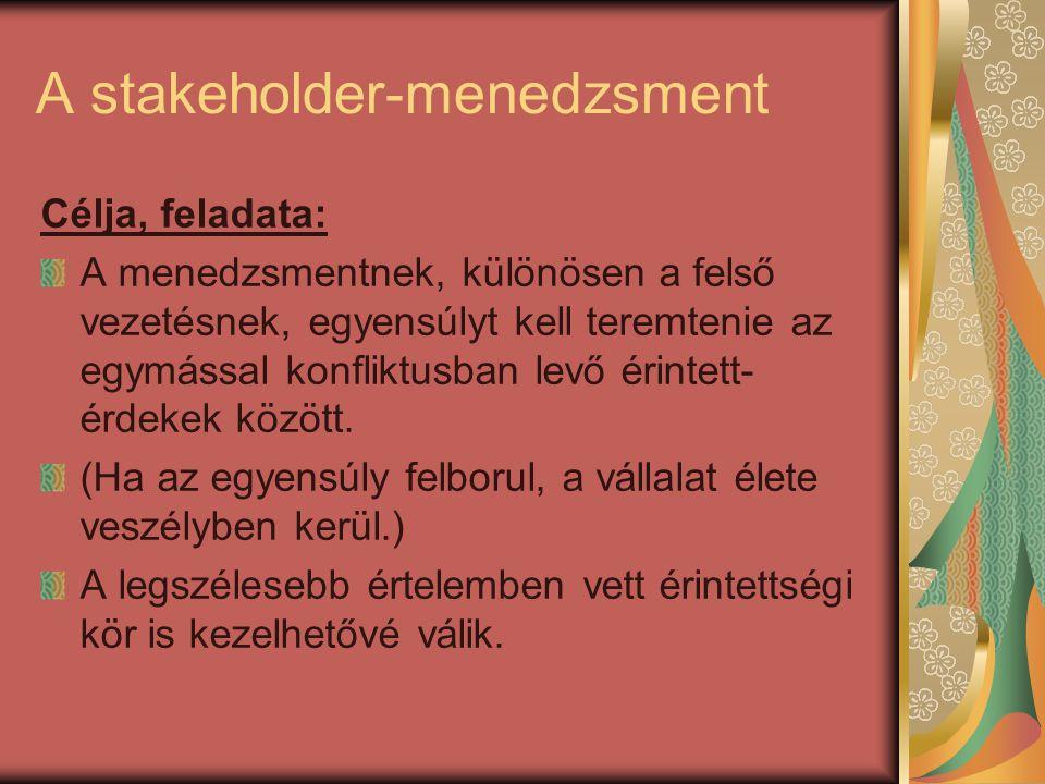 A stakeholder-menedzsment
