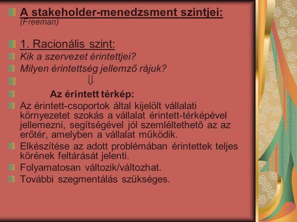 A stakeholder-menedzsment szintjei: (Freeman) 1. Racionális szint: