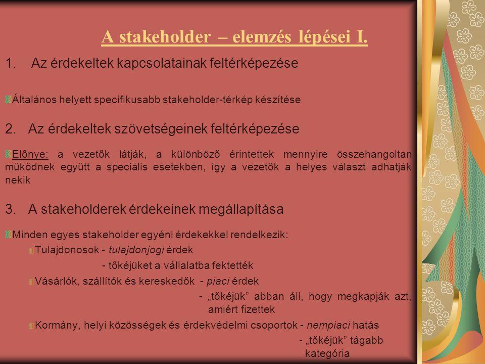A stakeholder – elemzés lépései I.