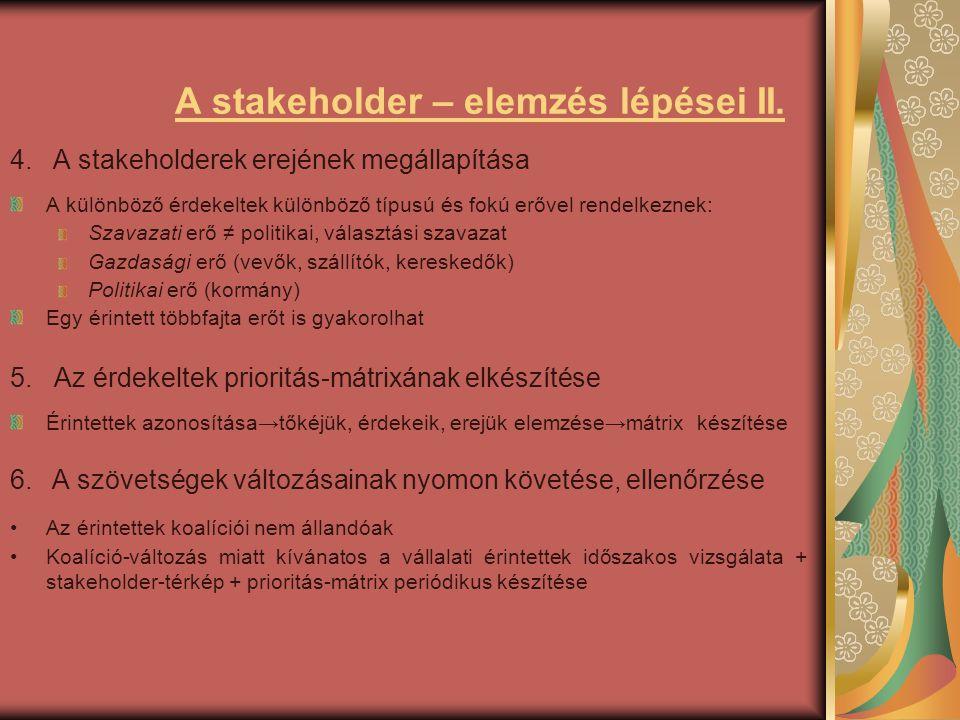 A stakeholder – elemzés lépései II.