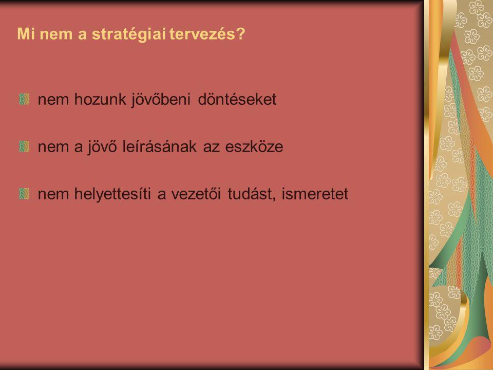 Mi nem a stratégiai tervezés
