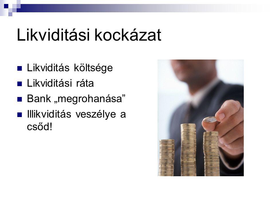 Likviditási kockázat Likviditás költsége Likviditási ráta