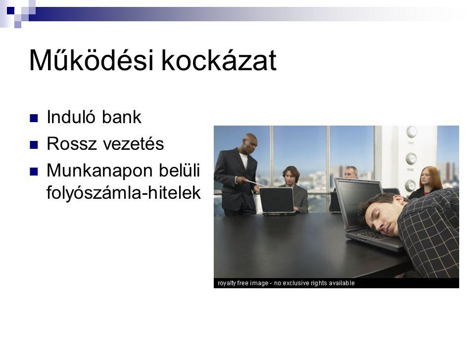 Működési kockázat Induló bank Rossz vezetés