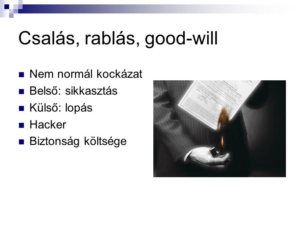Csalás, rablás, good-will