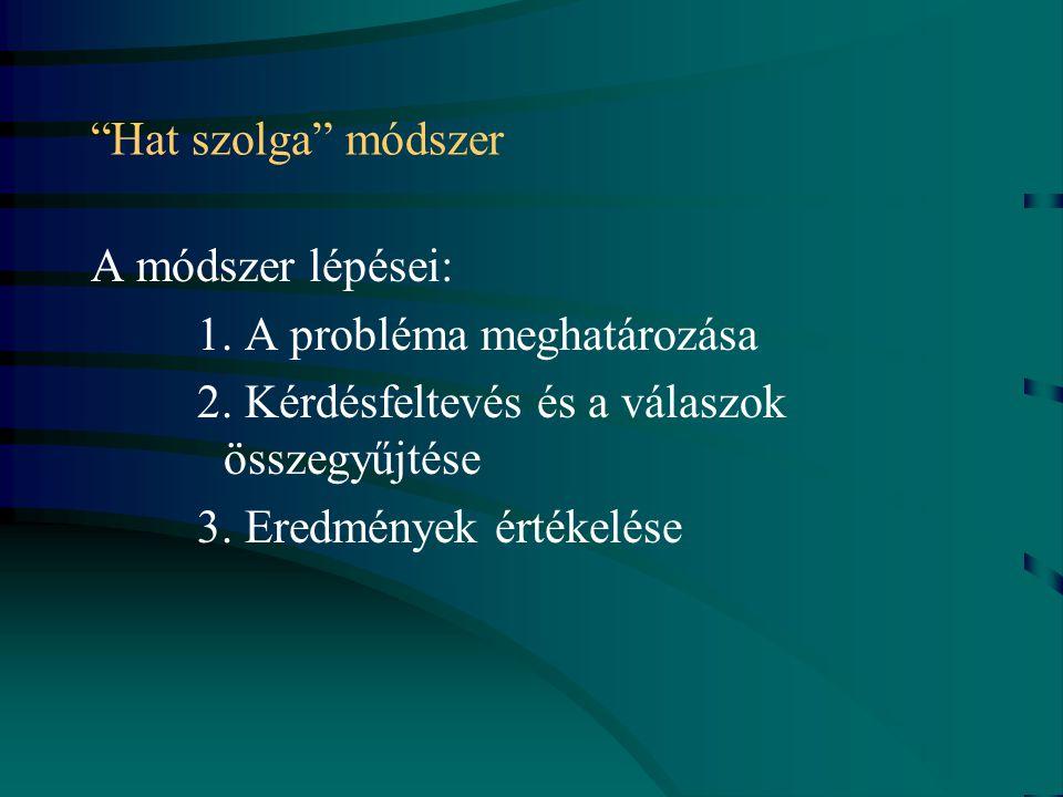 Hat szolga módszer A módszer lépései: 1. A probléma meghatározása. 2. Kérdésfeltevés és a válaszok összegyűjtése.