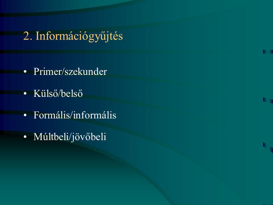 2. Információgyűjtés Primer/szekunder Külső/belső Formális/informális