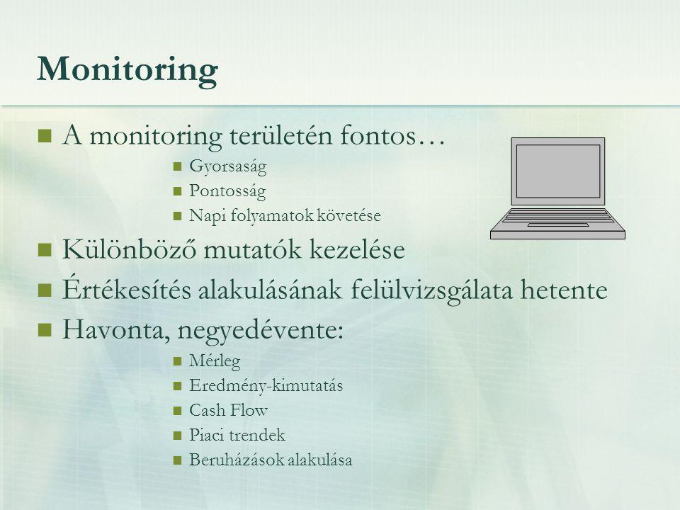 Monitoring A monitoring területén fontos… Különböző mutatók kezelése