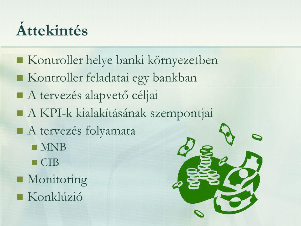 Áttekintés Kontroller helye banki környezetben