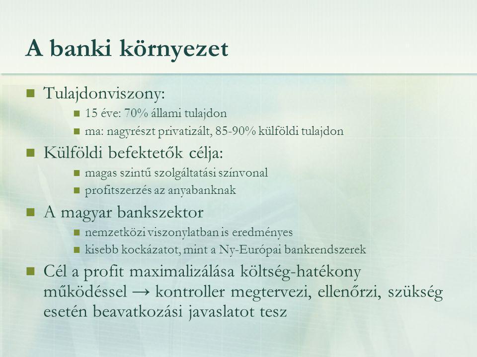 A banki környezet Tulajdonviszony: Külföldi befektetők célja: