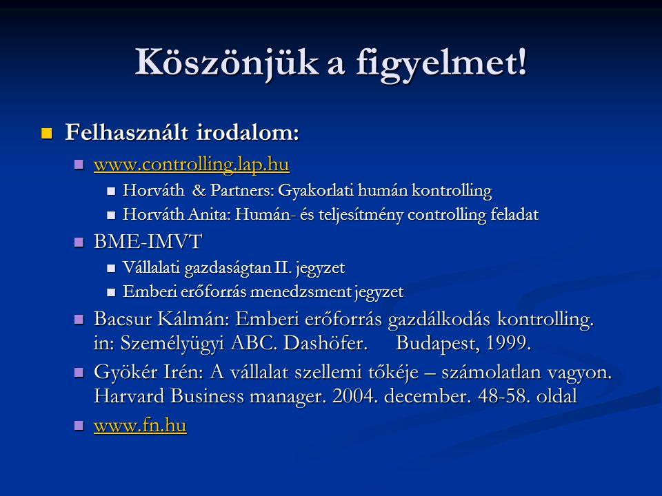 Köszönjük a figyelmet! Felhasznált irodalom: www.controlling.lap.hu