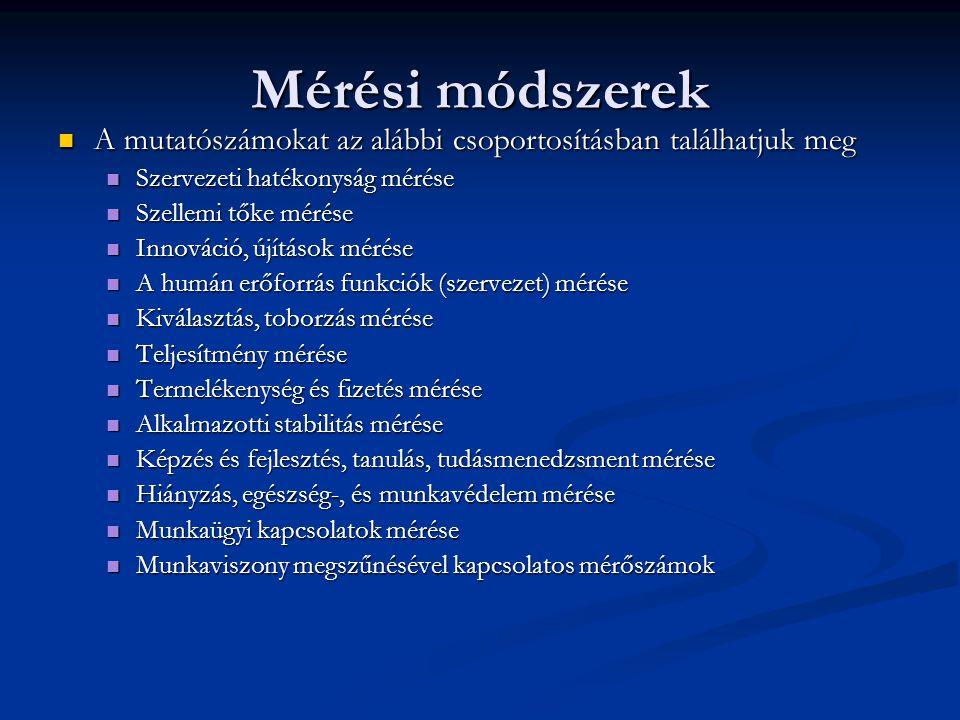 Mérési módszerek A mutatószámokat az alábbi csoportosításban találhatjuk meg. Szervezeti hatékonyság mérése.